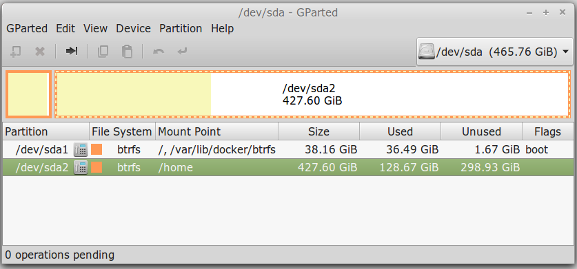 Linux-Partitions