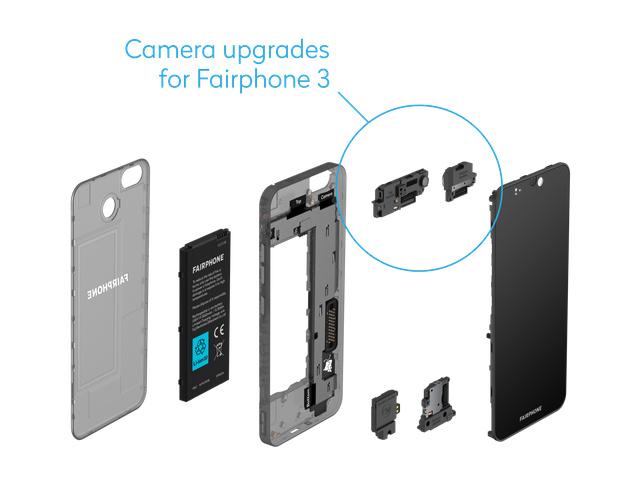 Fairphone 3 _ Camera upgrades _ Illustration